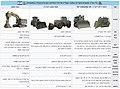 Wikipedia-IDF-Bulldozers-comparison-01.jpg
