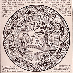 Willow pattern - Illustration of the Willow pattern (1917).