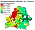 Прэзыдэнцкія выбары ў Беларусі 1994.png