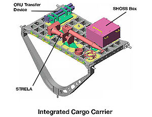 Integrated cargo carrier - Image: 01 ICC STS 96