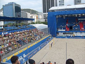 FIFA Beach Soccer World Cup - A scene from the 2007 event in Brazil