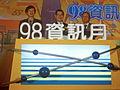 2009 Taipei IT Month Day1 Opening.jpg