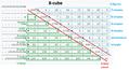 8-cube configuration matrix.png