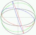 ABK-hyperbola.png