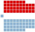 Australian House of Representatives, 1913-correction.png