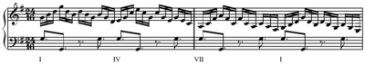 how to play the diminished seventh root