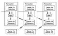 Bitcoin Transaction Visual.png