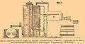 Brockhaus-Efron Distillery 4.jpg
