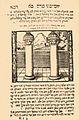 Brockhaus and Efron Jewish Encyclopedia e8 843-0.jpg