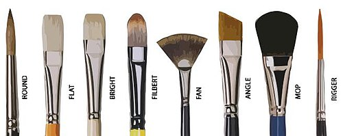 Pinceau wikip dia for Different type de peinture