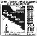 Bundesarchiv Bild 183-54857-0001, Infografik, Sozialistische Umgestaltung der Landwirtschaft.jpg