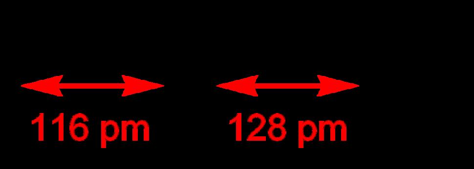Stick model of carbon suboxide