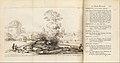 Catalogue Raisonné des differens objets dans...le Cabinet de feu Mr. Mariette MET DP293617.jpg