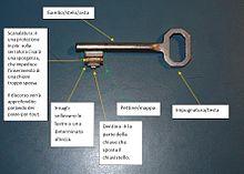 Foto di una chiave a singola mappa, per serratura a leve.