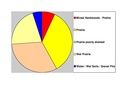 Chippewa Co Pie Chart No Text Version.pdf