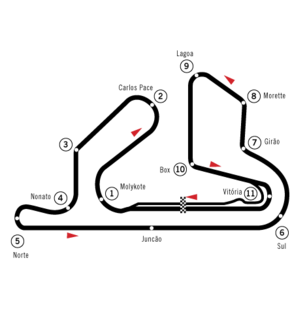 Formula One motor race held at the Jacarepaguá Circuit