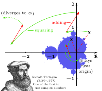 complex number all formula pdf
