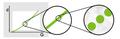 Diagram analog fig4.png