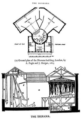 Louis Daguerre - Diagram of the London diorama building