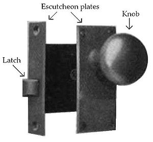 Door handle - Parts of a basic door knob.