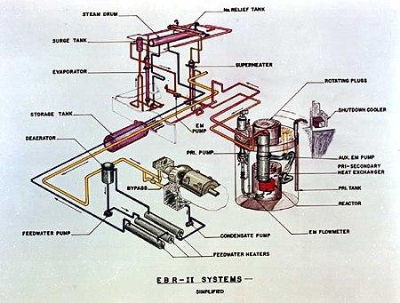 EBRII schema.jpg