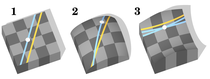 Euclidian and non euclidian geometry.png
