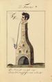 Ferdinand Ulrich von Fircks (1771-1848) - V242K-We.tiff