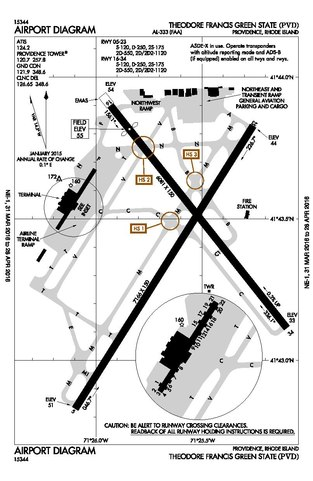 Fileflightaware Pvd Apd Airport Diagram Pdf
