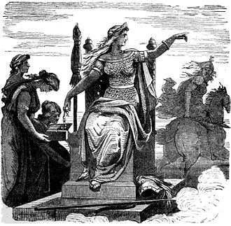 Fulla - Fulla holds Frigg's eski in Frigg and Her Maidens (1902).