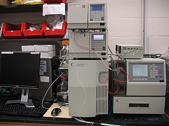 Gel permeation chromatography - A typical GPC instrument including: A. Autosampler, B. Column, C. Pump, D. RI detector, E. UV-vis detector