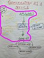 Gameficationwiki phase1.jpg