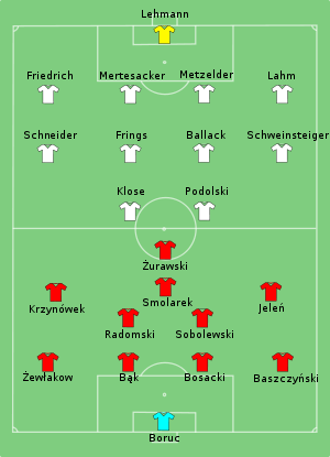 Germany-Poland line ups.svg