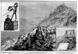 Gibraltar Cable Car - Image: Gibraltar Aerial Railway equipped by Bullivant in Going to the Isle of Dogs Tracts vol 9 p 255