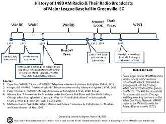 WPCI - History of 1490 AM.