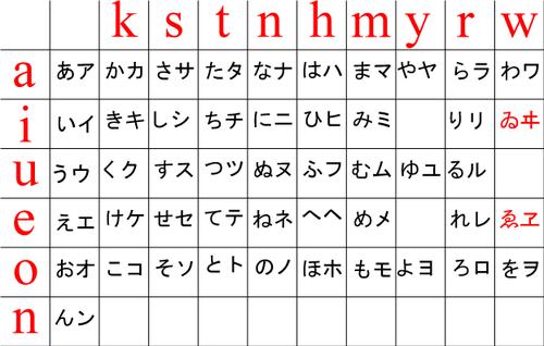 a69df74bc Japonês/Imprimir - Wikilivros