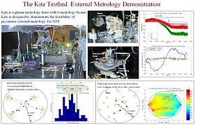 KiteTestbeddiagram.jpg