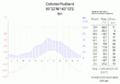 Klimadiagramm-Ochotsk-Russland-metrisch-deutsch.png