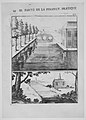 La Perspective Pratique. Seconde Edition. Part I, II, and III MET MM88996.jpg
