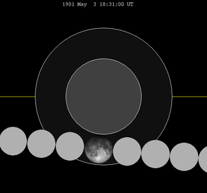 Total penumbral lunar eclipse - Image: Lunar eclipse chart close 1901May 03