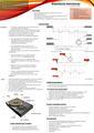 Magnetische Speicherung Poster.pdf
