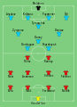 Man Utd vs Zenit 2008-08-29.svg