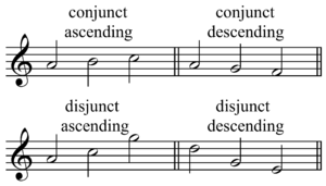 Melodic motion - Melodic motion: ascending vs. descending X conjunct vs. disjunct