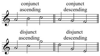 Melodic motion - Melodic motion: ascending vs. descending X conjunct vs. disjunct