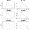 Metropolis algorithm convergence example.png