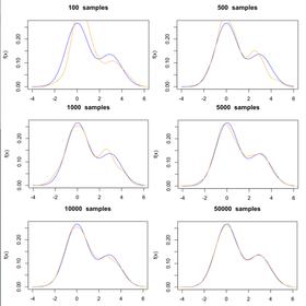 Markov chain Monte Carlo - Wikipedia