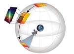 NASA space telescope SPHEREx.survey.globe1.CSR.png
