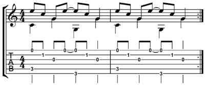 Guitar - Finger Picking Patterns for Blues - MonkeySee