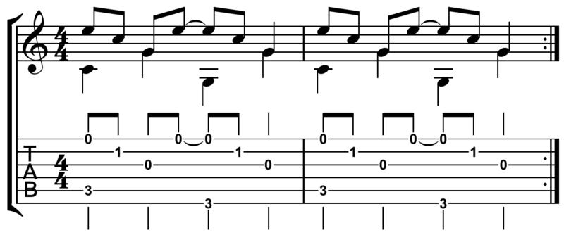 Fingerstyle Guitar Wikiwand Classy Travis Picking Pattern