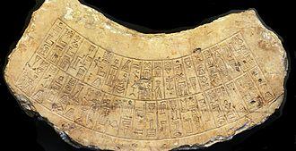 Marad - Inscription for Naram-Sin's temple construction in Marad by his grandson Lipit-Ili