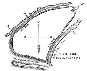 Old Stone Fort (Tennessee) - Map of the fort from Joseph Jones's Explorations of the Aboriginal Remains of Tennessee (1876)